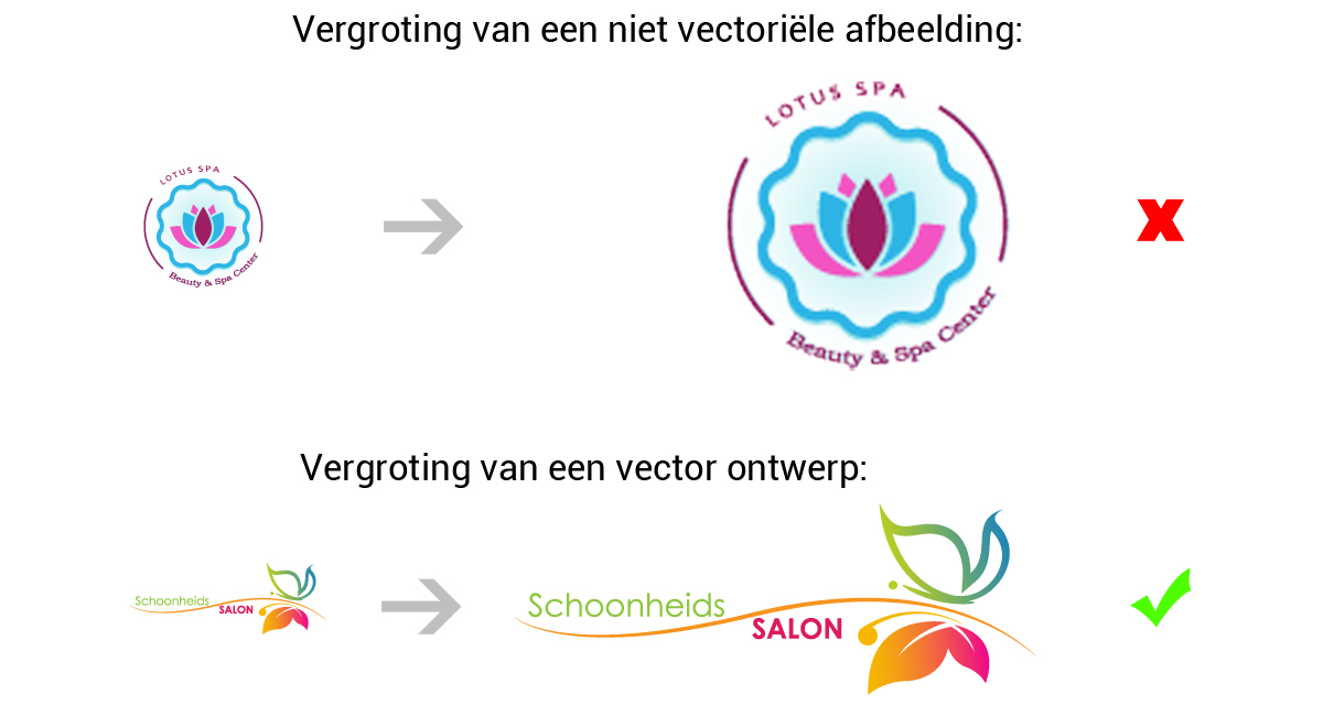 afbeelding in vectorformaat